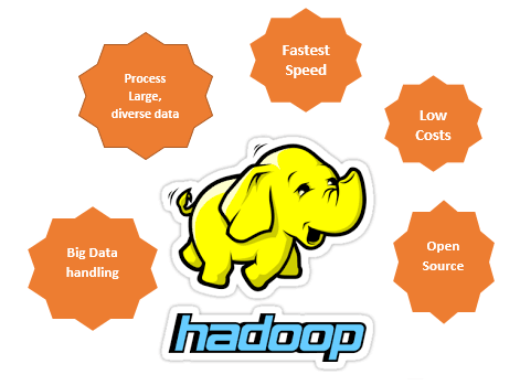 features of hadoop